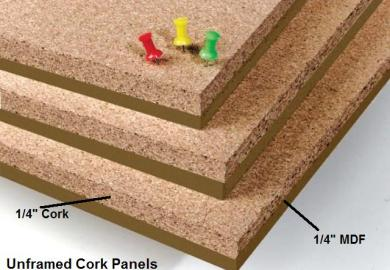 Cork Board Sheets Home Depot