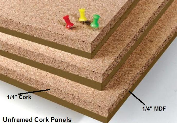 Cork Board Sheets Home Depot