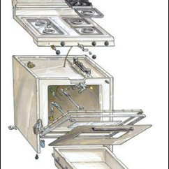 Bosch Kitchen Appliances Rustic Cabinet Repairclinic.com Helps Consumers With Appliance Parts And ...