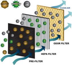 New Alen Molecular Conversion Process MCP Air Filters