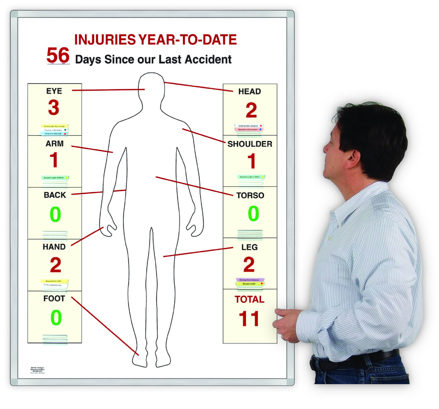skin assessment diagram rebuild tecumseh carburetor body diagrams for charting injury pressure point