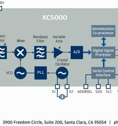 block diagram of advanced tv tuner ic [ 1620 x 840 Pixel ]