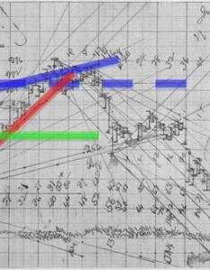 gann   may bean chart with planetary lines highlighted kb also sacred science releases breakthrough market research unveiling some rh prweb