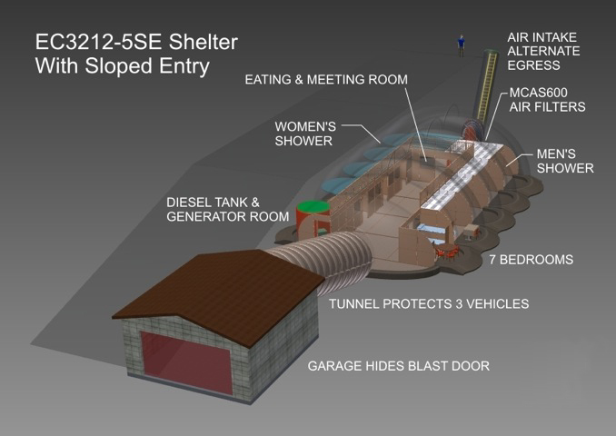 StateoftheArt Disaster Shelters in High Demand as