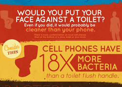 Public Awareness Infographic Reminds Consumers About Cell