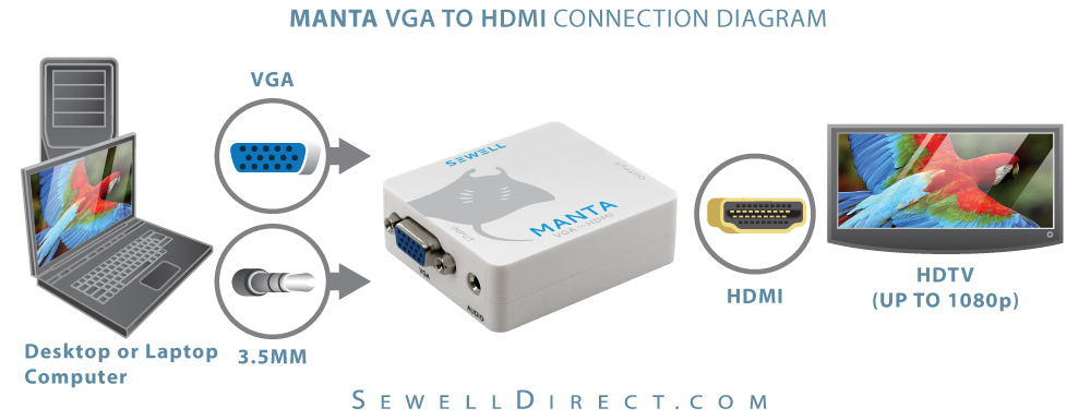 hdmi to vga wiring diagram pinout onan 4000 generator parts converter schematic sewell direct launches the world u0027s smallest convertor