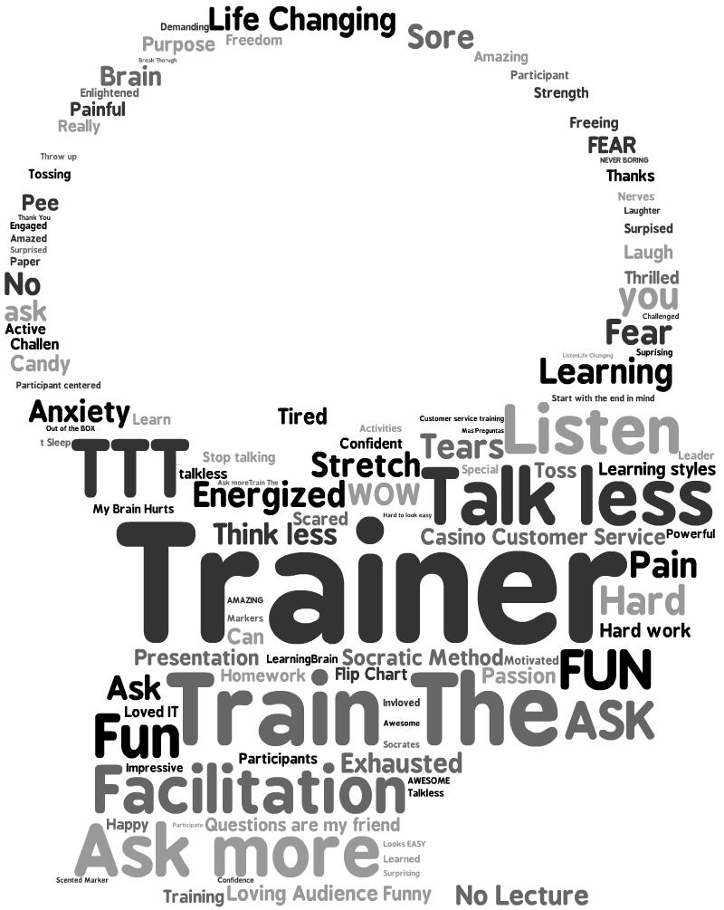 Casino Train the Trainer Program Reveals 3 Secrets to