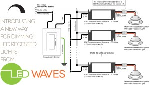 LED Waves Redesigns Dimmable LED Recessed Lights