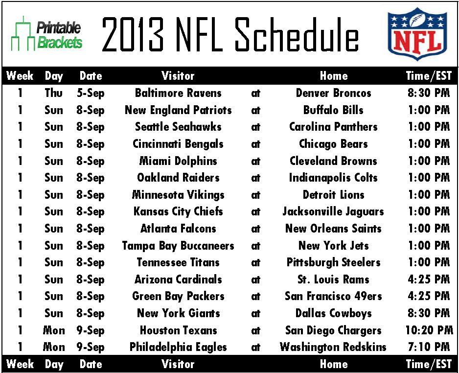 Start of Regular Season Just a Week Away as NFL Preseason