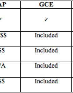 Gce erp comparison chart also announces program to migrate sap or microsoft customers its rh prweb