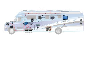 AIMS Power to Showcase Its Inverters at RVIA National RV Trade Show