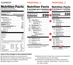 New Food Label Puts Power of Good Nutrition in Consumer