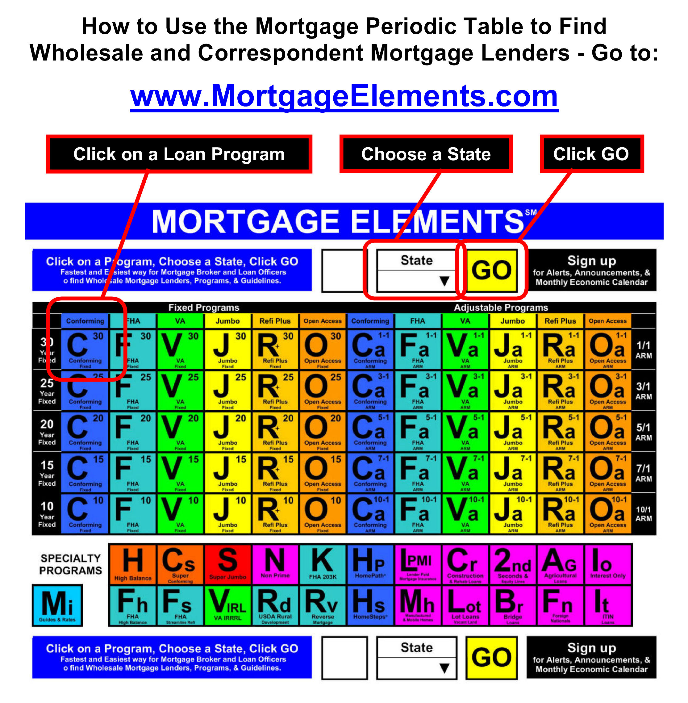 Mortgage Elements Expands Database To Include