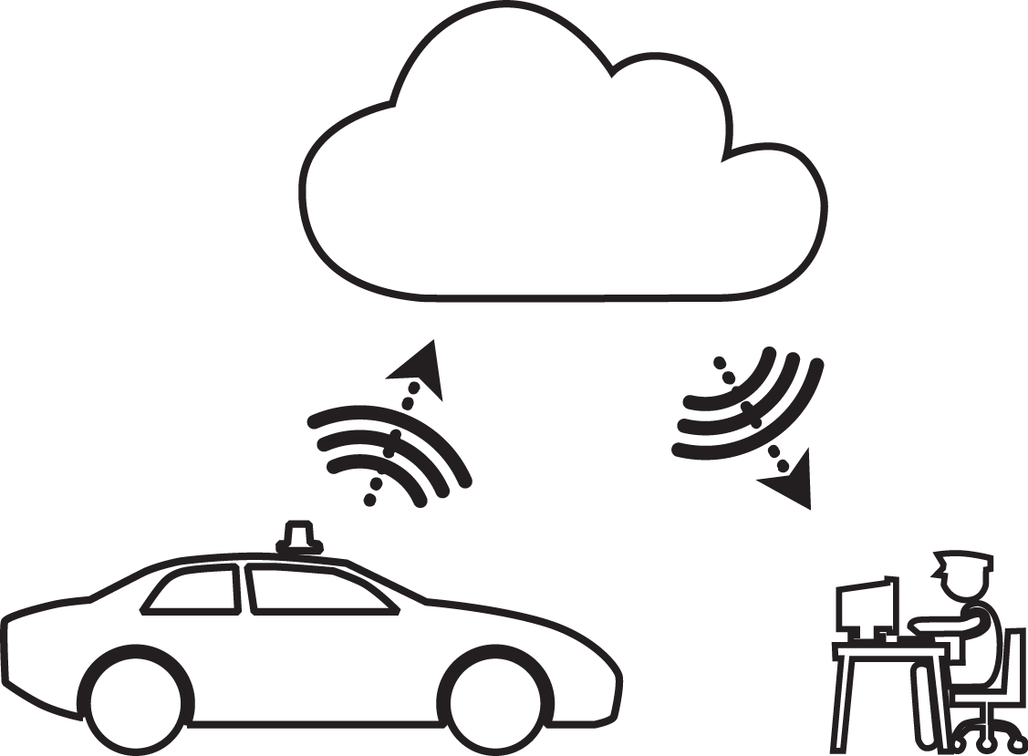 Using In-Car Video, the Internet, and the Cloud to Keep