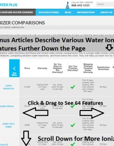 Huge scrolling water ionizer comparison chartalkaline plus   chart compares over important features of also alkaline creates rh prweb