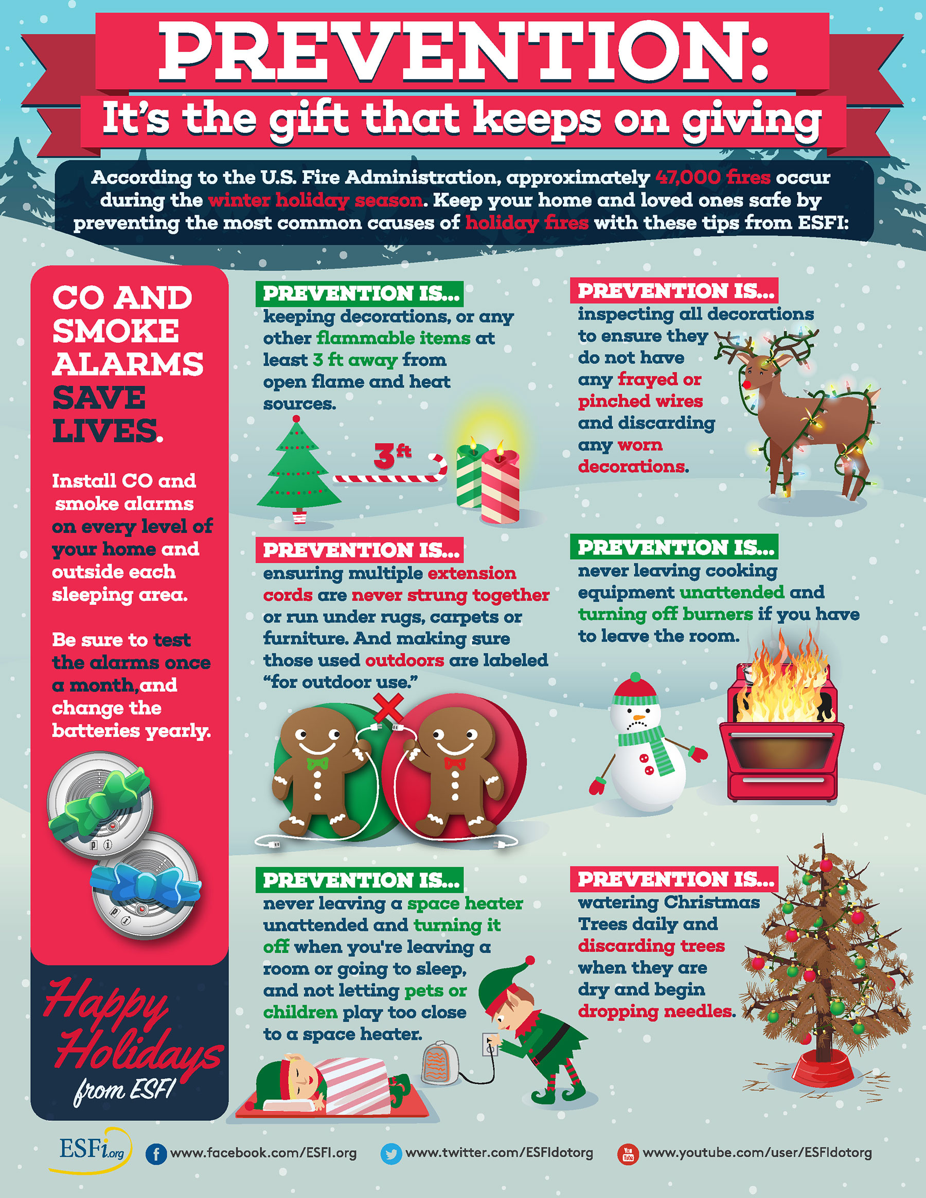 Avoid Electrical Hazards This Holiday With Resources From Esfi