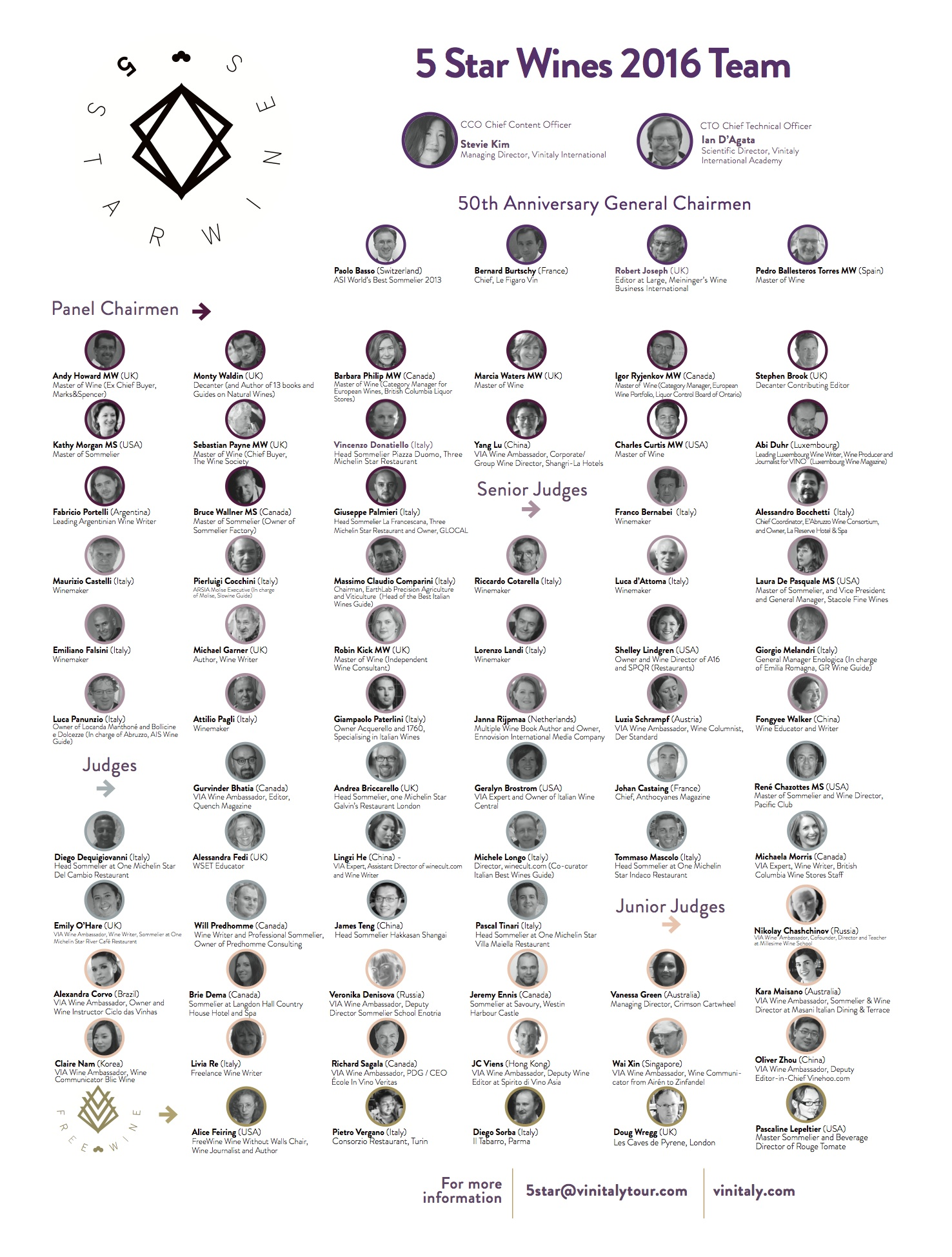 Judges announced for the new Vinitaly 5 Star Wines Award