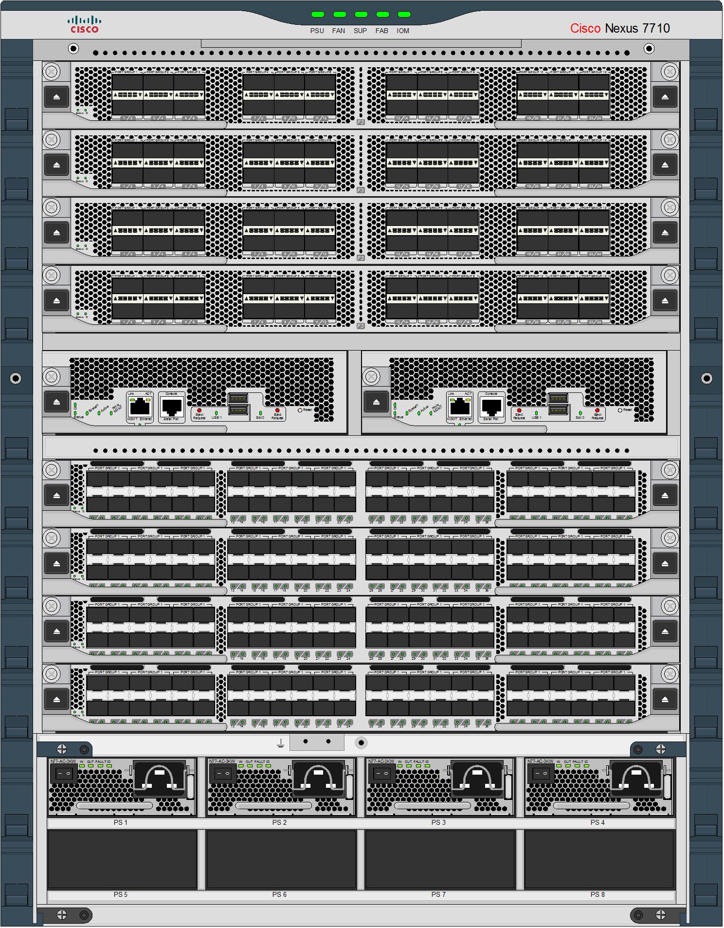 Cisco Nexus 9k - Huisdecoratie ideeën, landschapsarchitectuur en