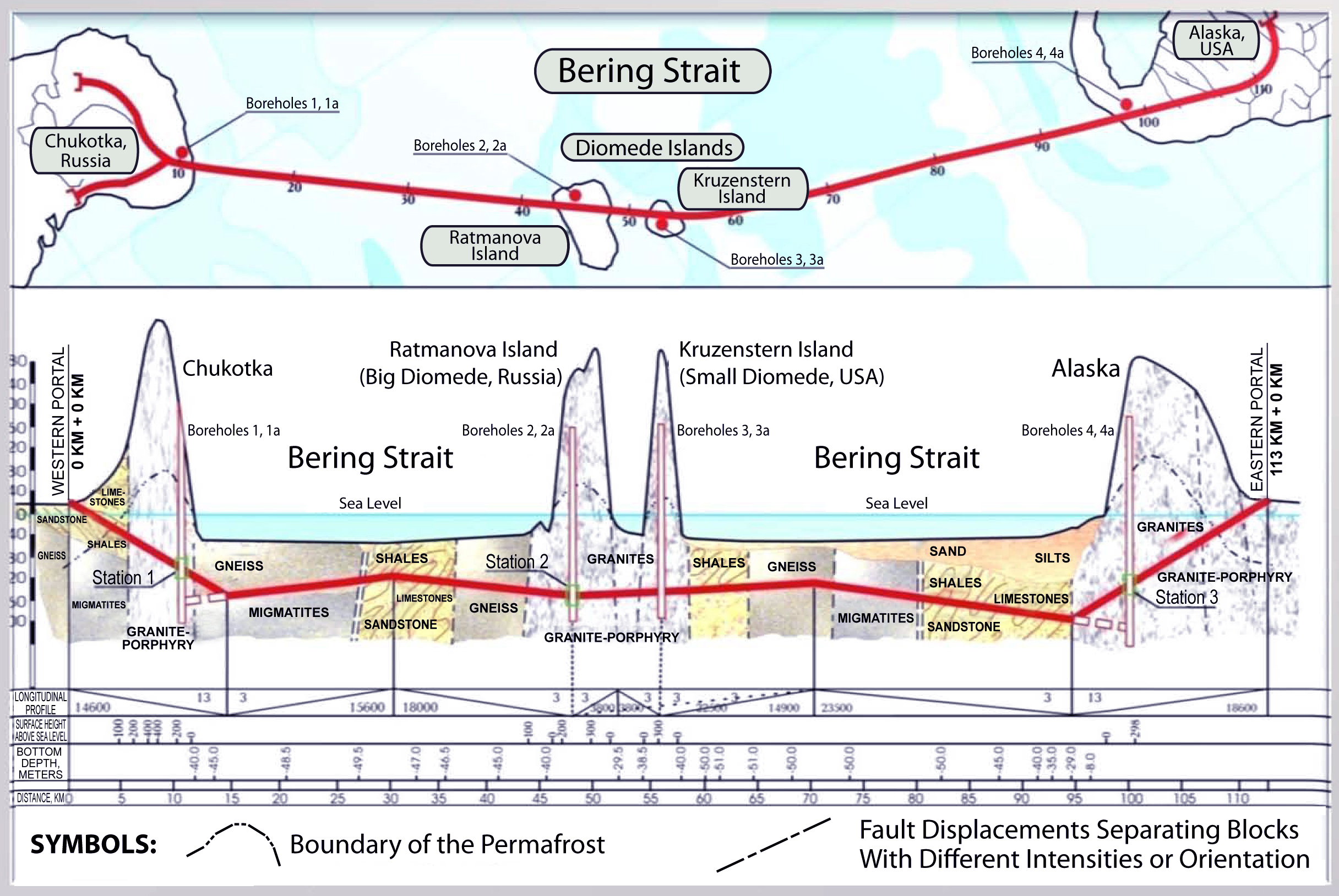 maglev train diagram msd 6al wiring chrysler russia suggests to us and europe use transport corridor via her territory, russian media ...