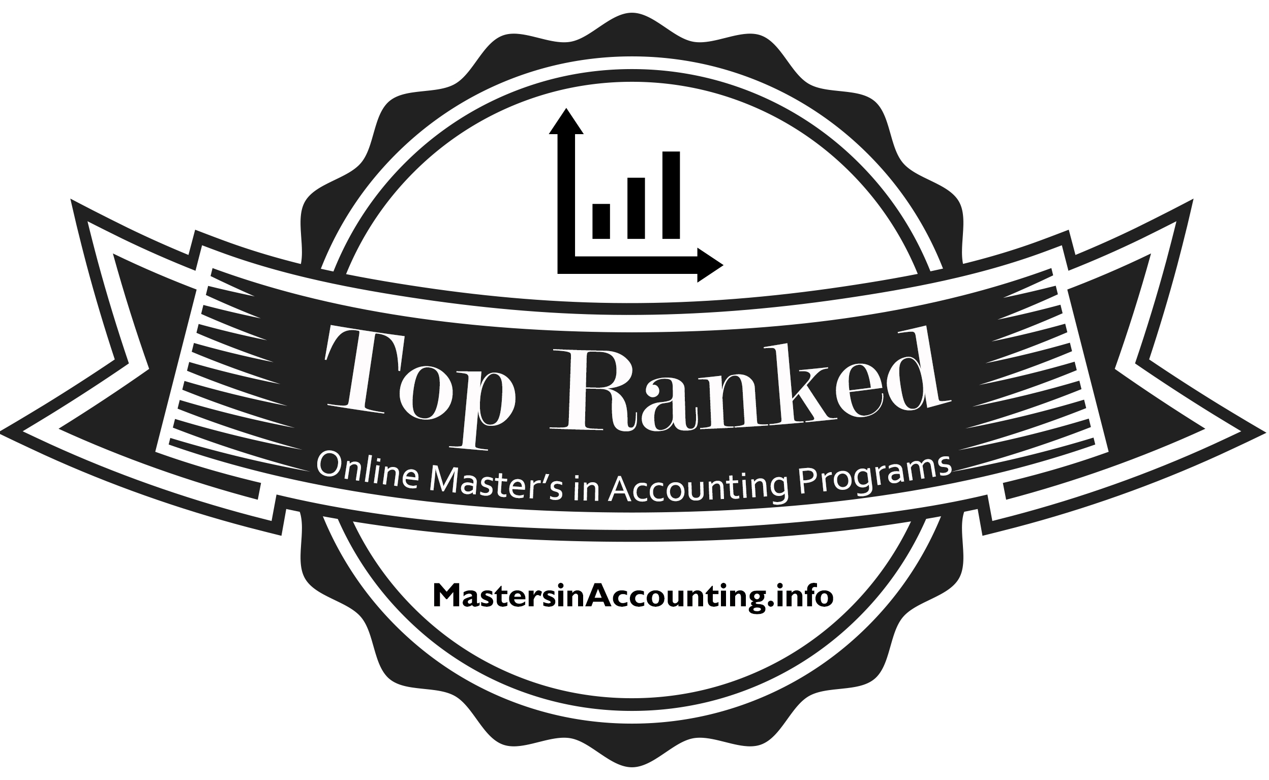 MastersinAccounting.info Releases Ranking of Top Online