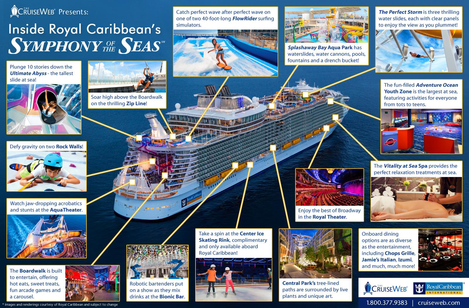 Explore Royal Caribbeans Newest Cruise Ship Symphony of