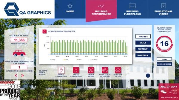 Qa Graphics Energy Efficiency Education Dashboard