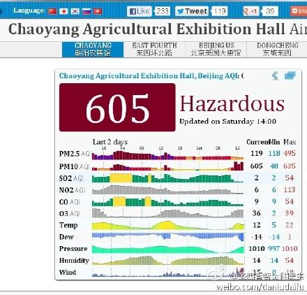 sandstorm AQI pm2.5 pm10 AQICN.INFO china beijing