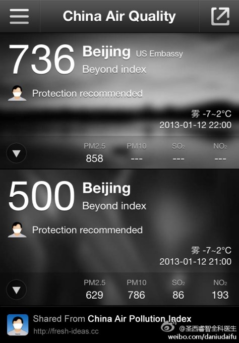 Beijing AQI Emergency Hazardous