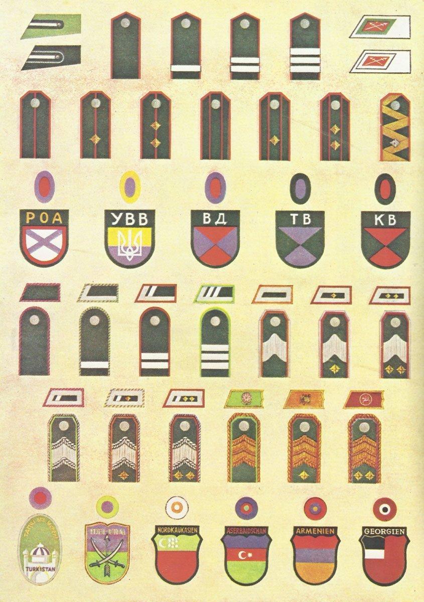 Ranks of Russian Volunteers in the German Army