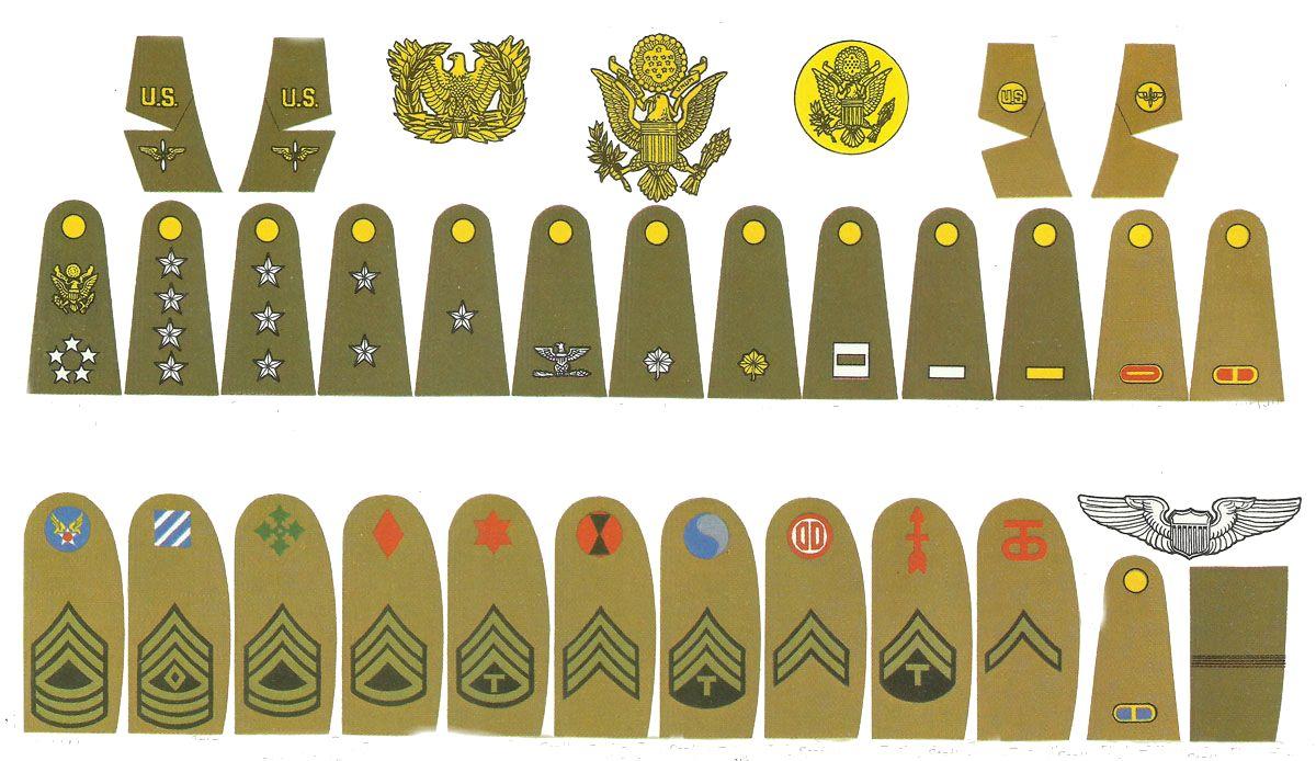 US Uniforms > WW2 Weapons