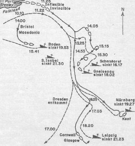 course of the battle off the Falklands