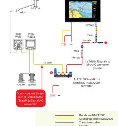 installing nmea 2000 network combined with older raymarine seatalkvulcan st60 upgrade 782x1024 jpg [ 782 x 1024 Pixel ]