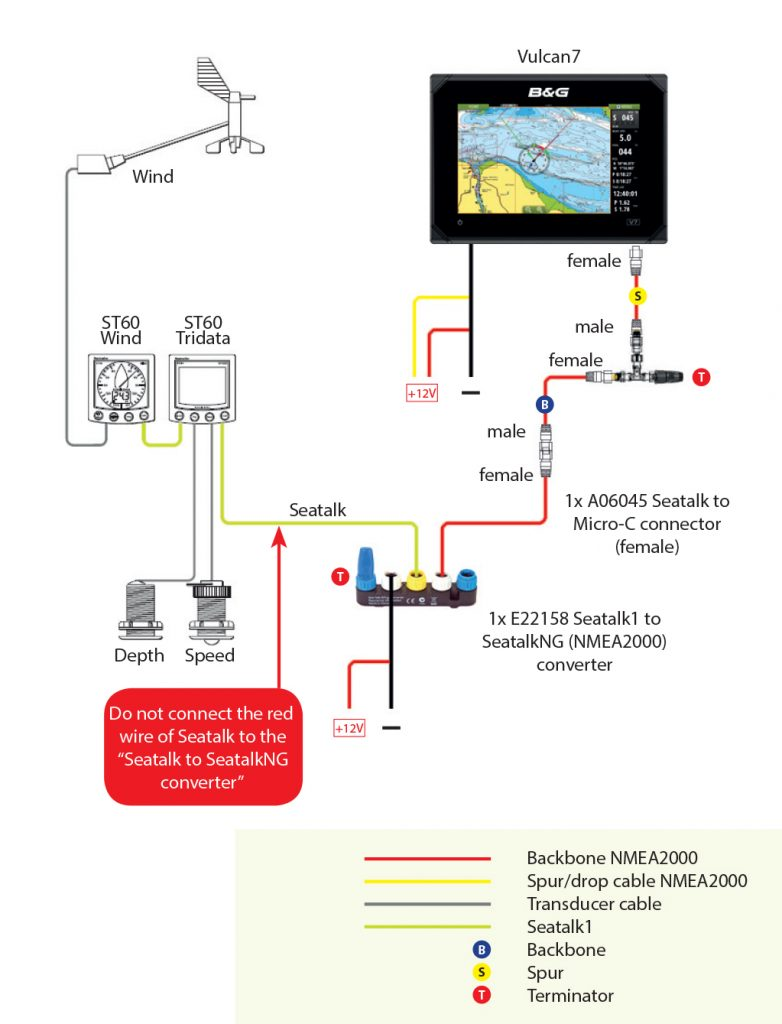 medium resolution of installing nmea 2000 network combined with older raymarine seatalkvulcan st60 upgrade 782x1024 jpg