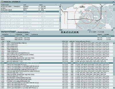 MeteoCom 6 Schedulelist