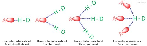 small resolution of non linear hydrogen bonds