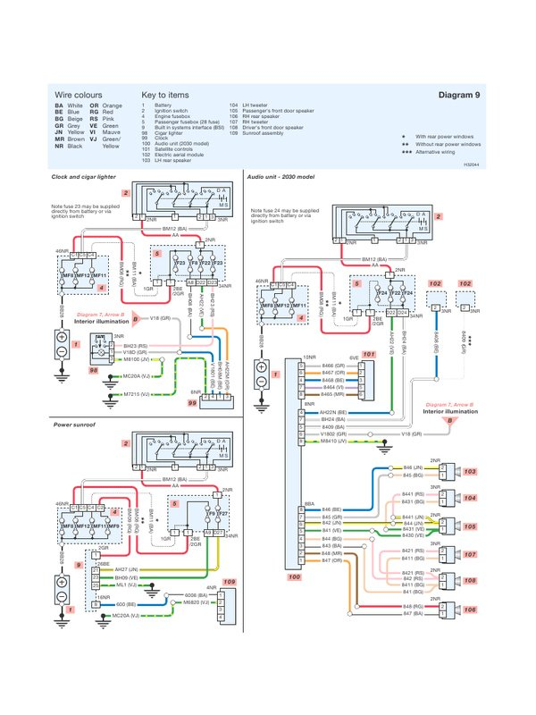 wiring diagram for kenwood avionics diagrams how to get permanent live kdc w312s from my peugeot