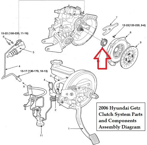 i have a hyundia getz 06 and when i put clutch pedal down to