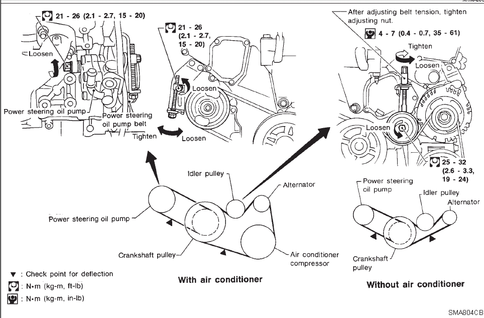 3 6 Liter Gm Engine Diagram • Wiring Diagram For Free