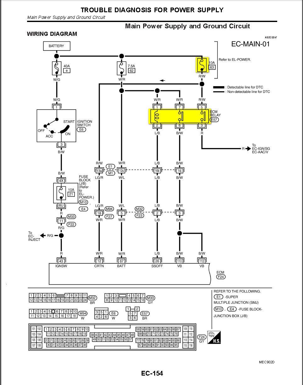 Nissan Pickup Wiring Diagram Diagrams 1993 86 Starter Auto