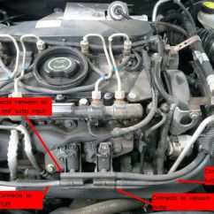 Dodge Neon Starter Wiring Diagram 4l60e Vss 2003 6 0 Powerstroke Sensor Location, 2003, Free Engine Image For User Manual Download