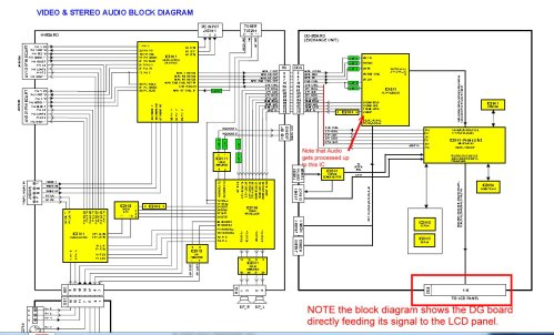 small resolution of block diagram of lcd tv simple wiring diagramlcd tv diagram trusted wiring diagram online circuit board