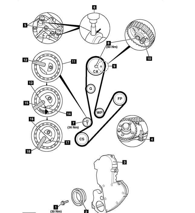 Zahnriemenwechsel Fiat Ducato 2,3 Typ 250 Bj.2007 muß der