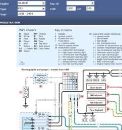 diagrama de fusibles nissan altima 2002 2015 nissan murano fuse diagram 2012 nissan murano fuse box [ 1193 x 678 Pixel ]