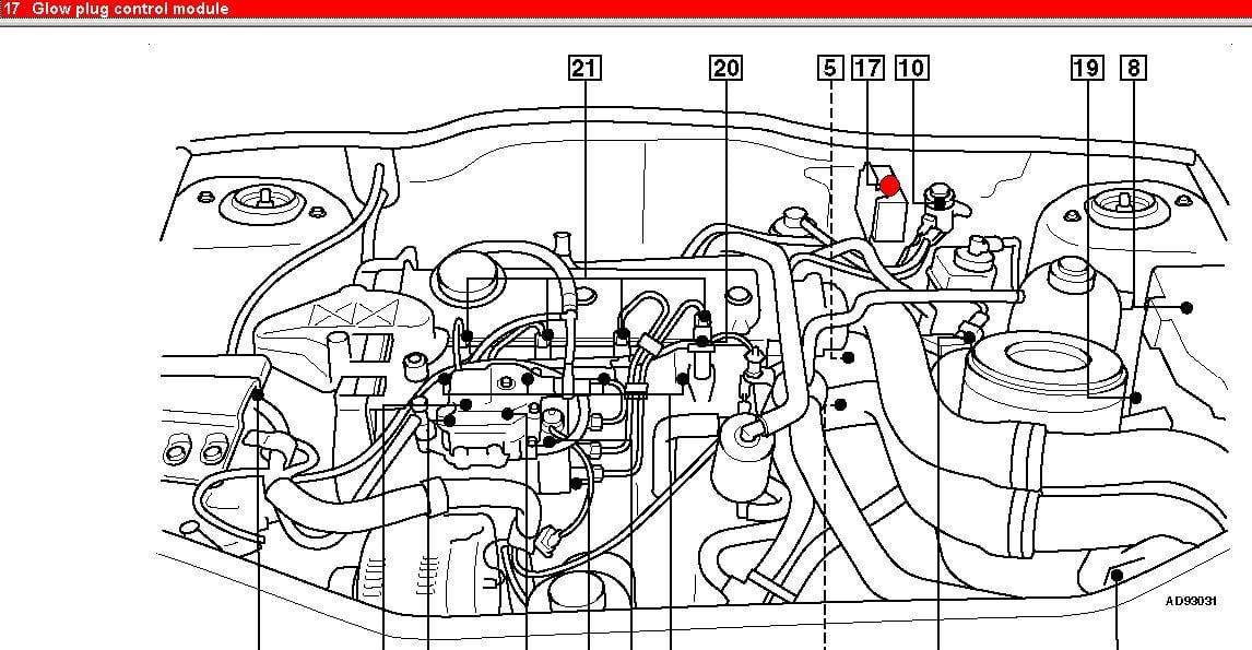 hola tengo un megane 98 turbo diesel le cuesta arrancar en