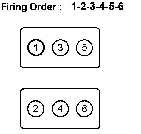 Diagrama De Un Motor Diagrama De Caja De Fusibles Wiring