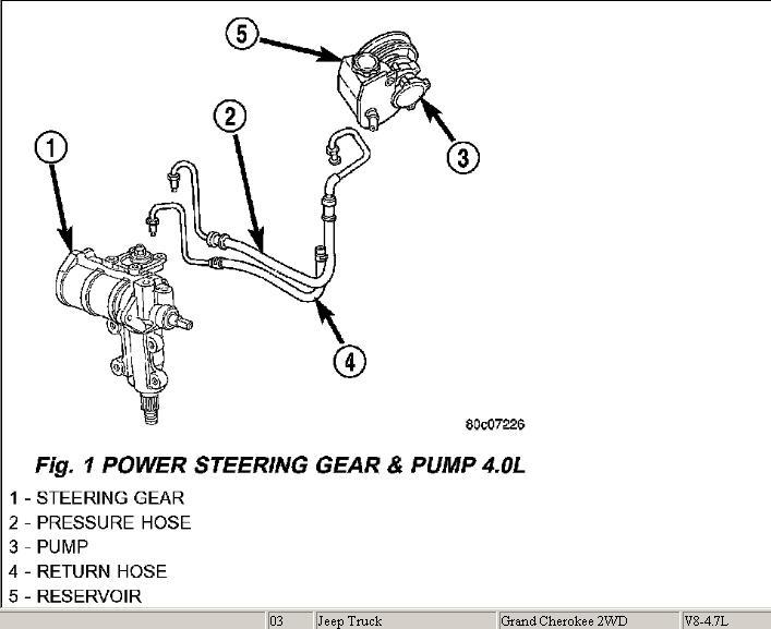 Diagrama Distribucion De Ch Jeep. Jeep. Auto Parts Catalog