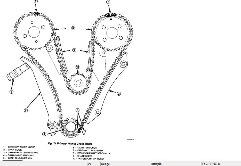 Diagrama Cadena De Tiempo Nissan Sentra 2002. Nissan
