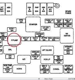 02 venture fuse box 300m fuse box wiring diagram odicis 2002 chevy venture fuse box layout [ 1136 x 693 Pixel ]
