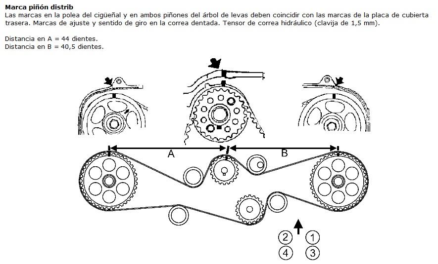 TENGO UN SUBARU LEGACY 1992 1.8. motor EJ18B,LE CAMBIÈ CORREA
