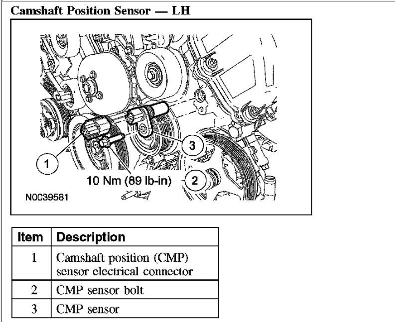 tengo una Ford lobo Lariat 2007 en frio no presenta falla,